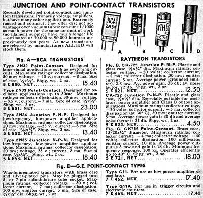 [Allied catalog page]